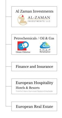 Kamar al zaman investments ucx vs ufx forex